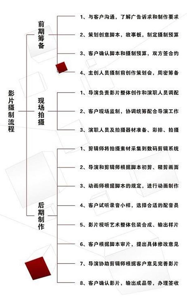 合作流程-1.jpg